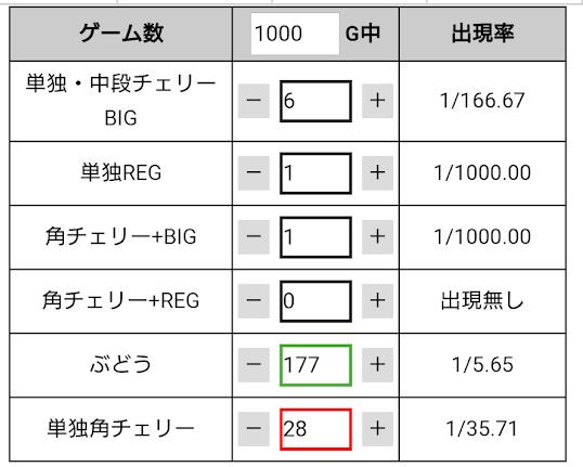f:id:shimakazu1326:20190417005834p:plain