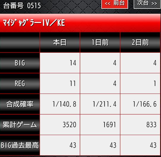 f:id:shimakazu1326:20190417075834p:plain