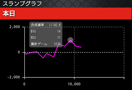 f:id:shimakazu1326:20190417075911p:plain