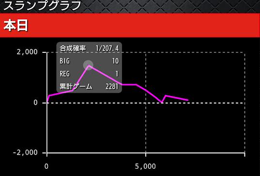 f:id:shimakazu1326:20190417080249p:plain