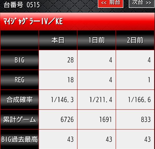 f:id:shimakazu1326:20190417080330p:plain