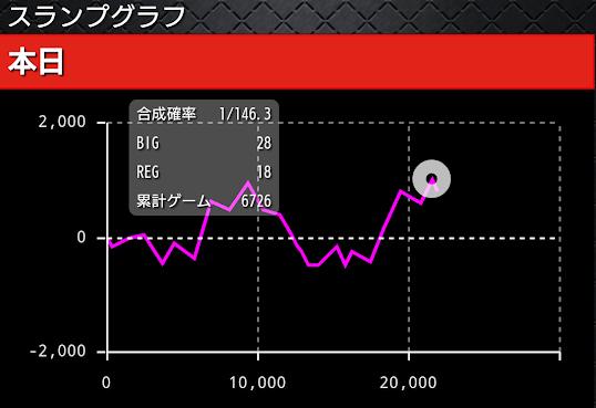 f:id:shimakazu1326:20190417080359p:plain