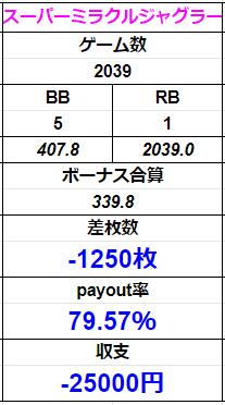 f:id:shimakazu1326:20190419112205p:plain