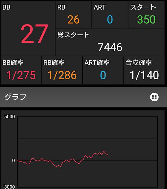 f:id:shimakazu1326:20190420225556p:plain