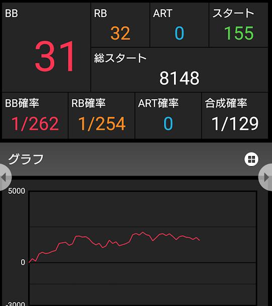 f:id:shimakazu1326:20190420225707p:plain
