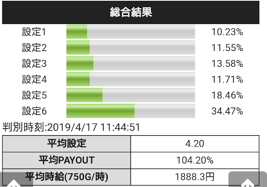 f:id:shimakazu1326:20190420232512p:plain