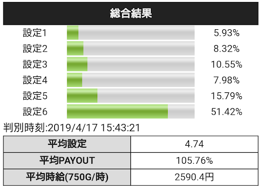 f:id:shimakazu1326:20190421080718p:plain