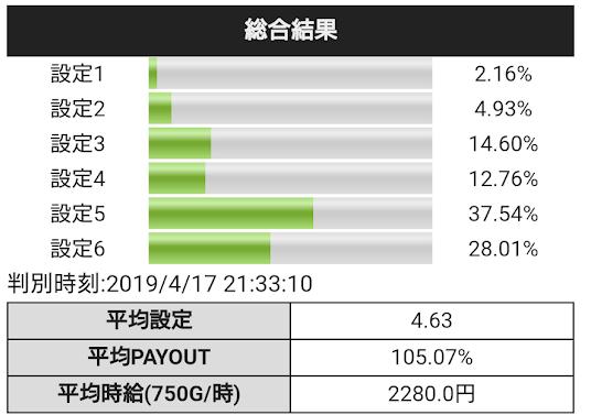 f:id:shimakazu1326:20190422074014p:plain