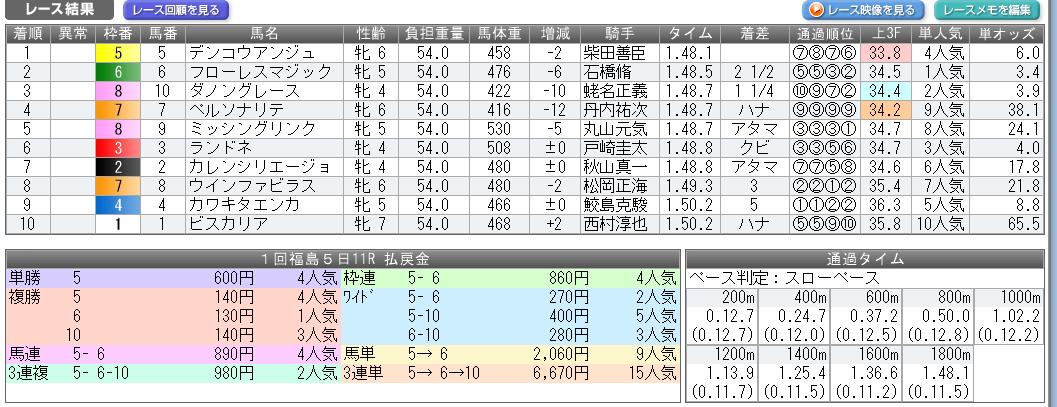 f:id:shimakazu1326:20190423233207p:plain