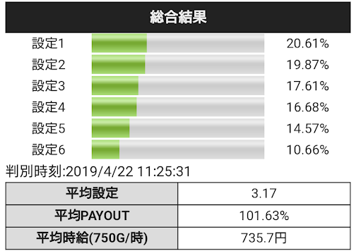 f:id:shimakazu1326:20190424194444p:plain