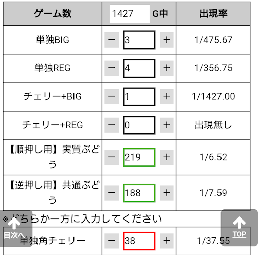 f:id:shimakazu1326:20190424200648p:plain