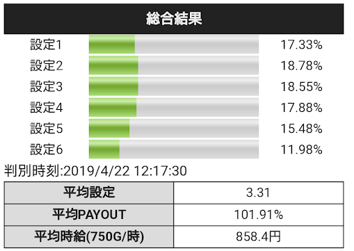 f:id:shimakazu1326:20190424200733p:plain