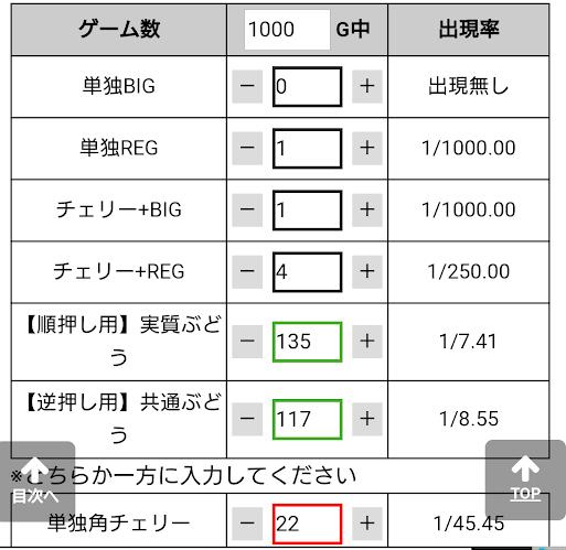 f:id:shimakazu1326:20190425083148p:plain