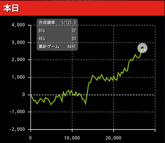 f:id:shimakazu1326:20190426081943p:plain