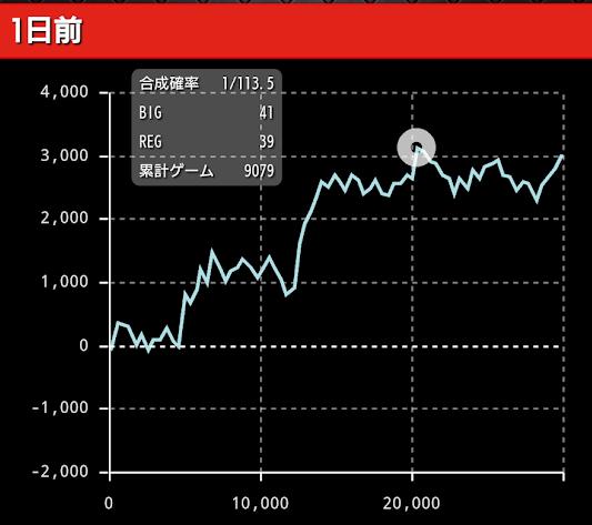 f:id:shimakazu1326:20190426082013p:plain