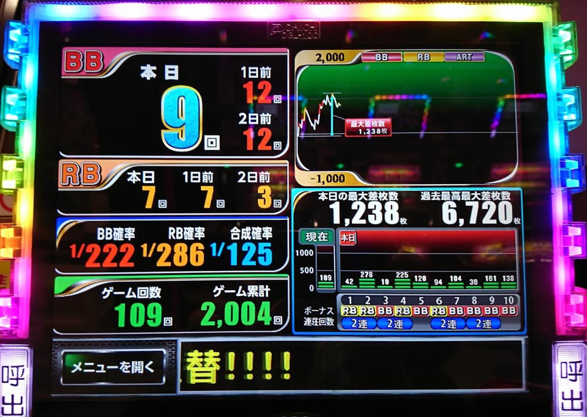 f:id:shimakazu1326:20190428071413p:plain
