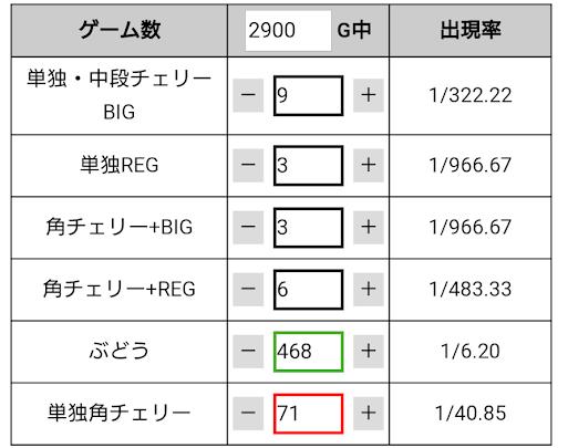 f:id:shimakazu1326:20190428075732p:plain