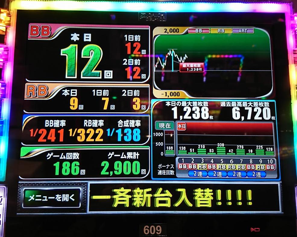 f:id:shimakazu1326:20190428080108p:plain