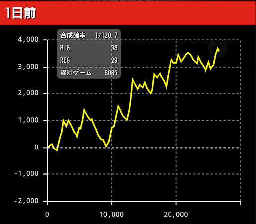 f:id:shimakazu1326:20190428082637p:plain