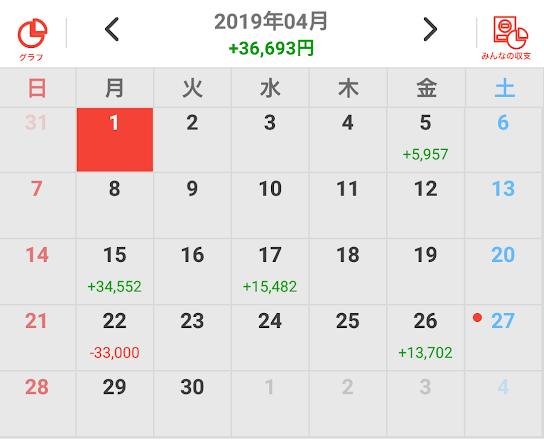 f:id:shimakazu1326:20190501023000p:plain