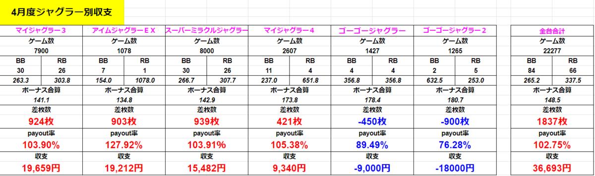 f:id:shimakazu1326:20190501123457p:plain