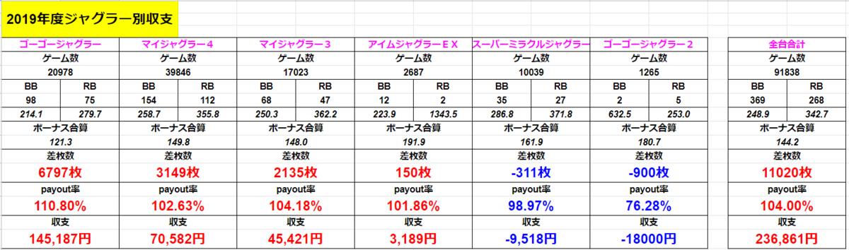 f:id:shimakazu1326:20190501125045p:plain