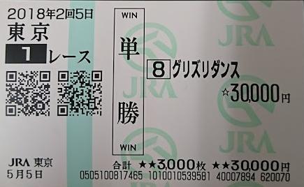f:id:shimakazu1326:20190503074625p:plain