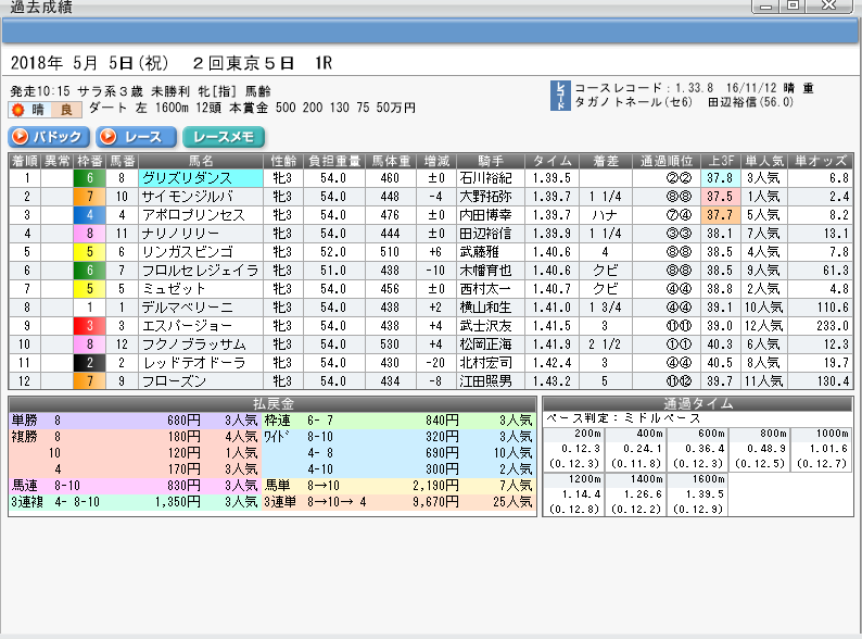 f:id:shimakazu1326:20190503093727p:plain
