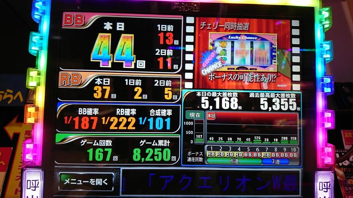 f:id:shimakazu1326:20190505083539j:plain