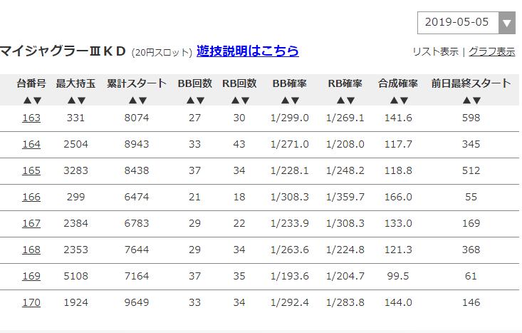 f:id:shimakazu1326:20190508080157p:plain