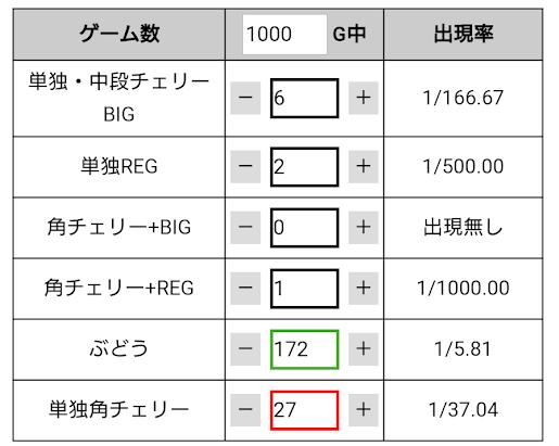 f:id:shimakazu1326:20190509214144p:plain