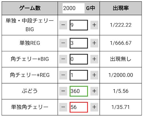 f:id:shimakazu1326:20190509220133p:plain