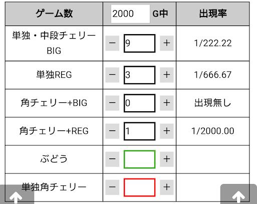 f:id:shimakazu1326:20190509222419p:plain