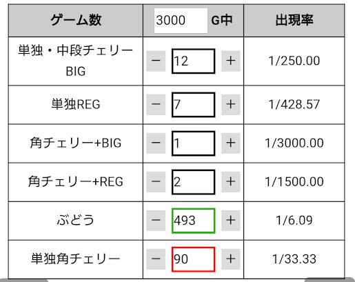 f:id:shimakazu1326:20190509224559p:plain