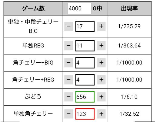 f:id:shimakazu1326:20190509230228p:plain