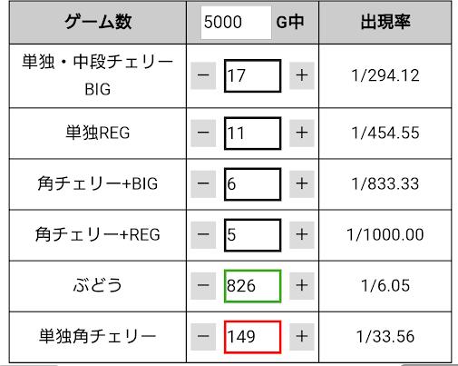 f:id:shimakazu1326:20190509232109p:plain