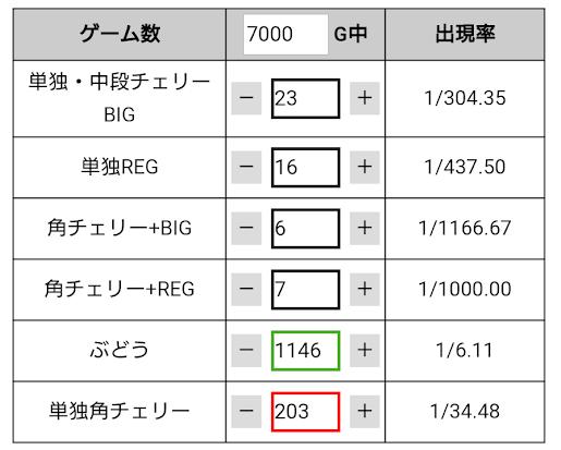 f:id:shimakazu1326:20190509234551p:plain