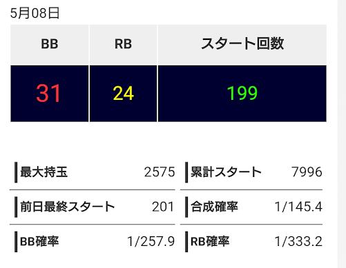 f:id:shimakazu1326:20190510000539p:plain