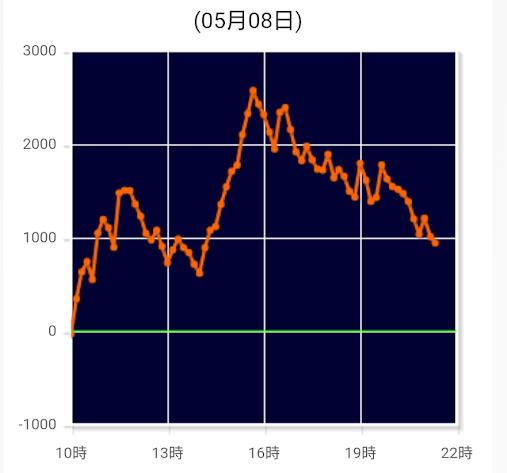 f:id:shimakazu1326:20190510000610p:plain