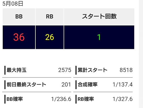 f:id:shimakazu1326:20190510001055p:plain