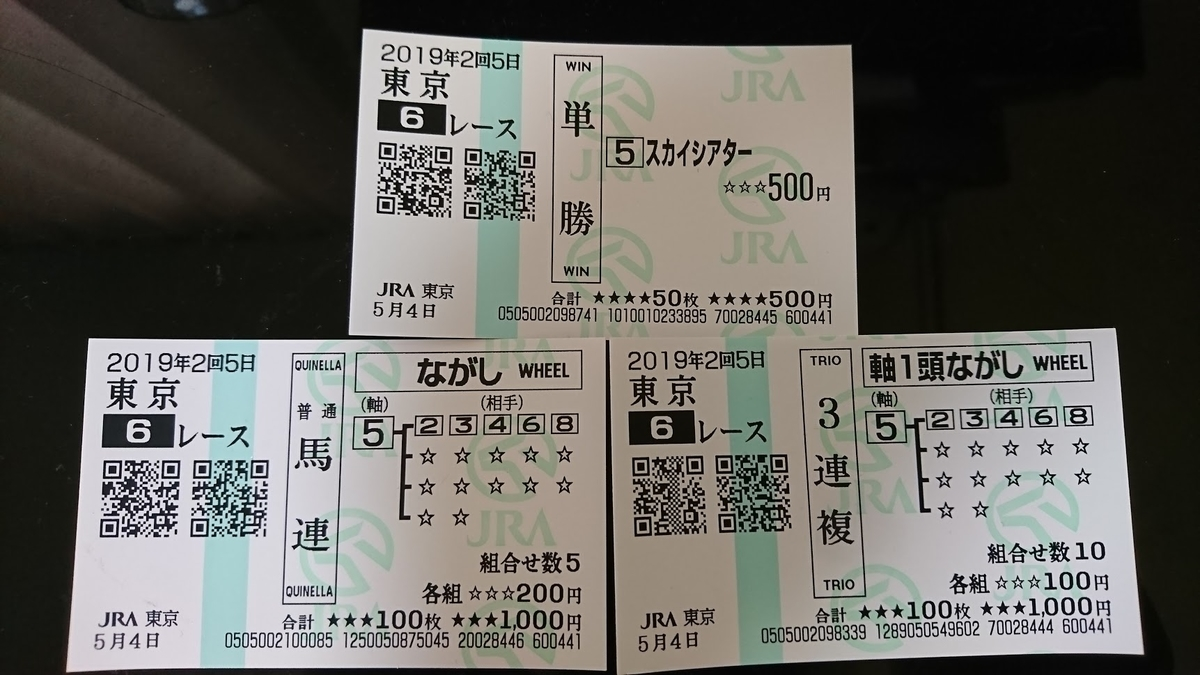 f:id:shimakazu1326:20190510160837j:plain