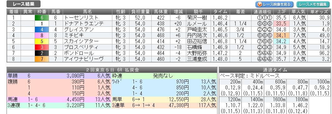 f:id:shimakazu1326:20190510162320p:plain