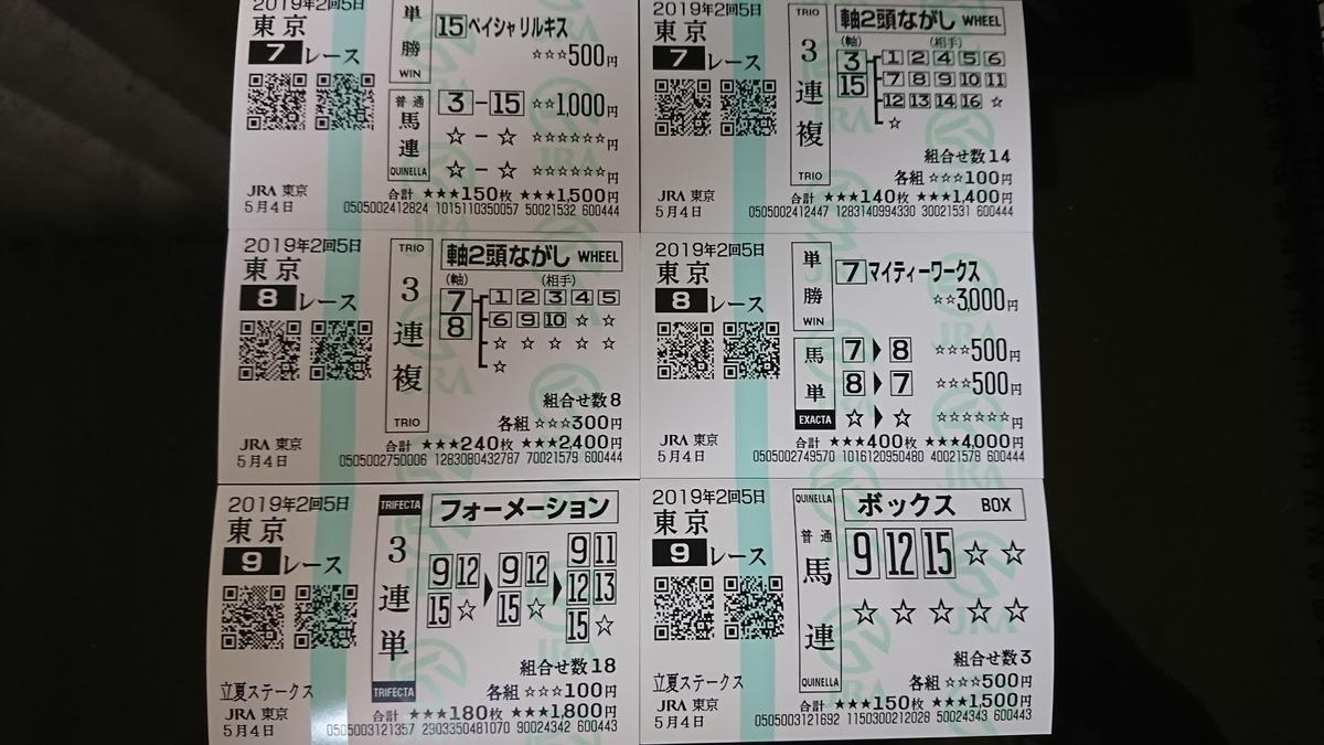 f:id:shimakazu1326:20190510163543j:plain
