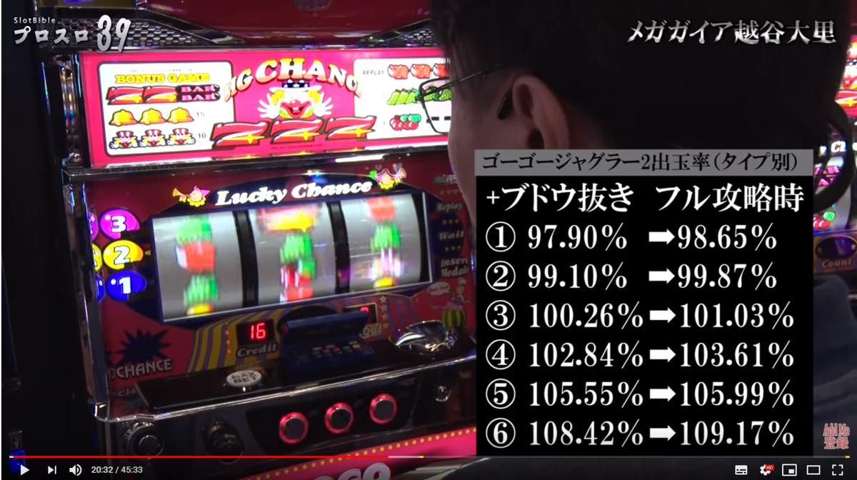 f:id:shimakazu1326:20190514123818p:plain