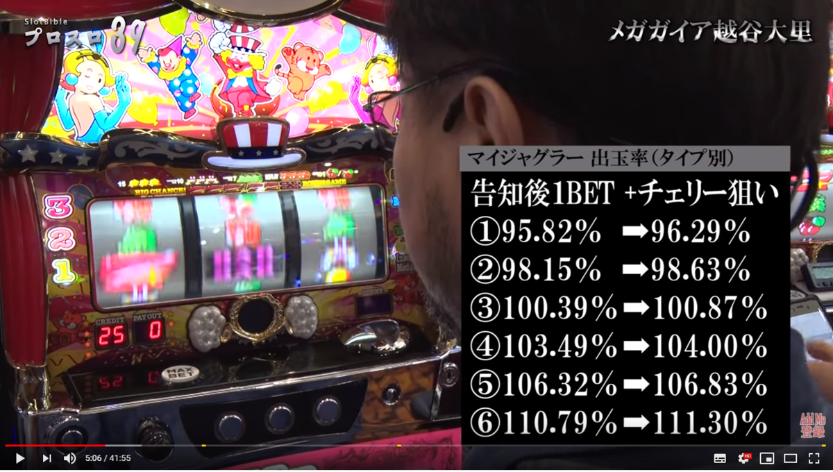 f:id:shimakazu1326:20190514131633p:plain