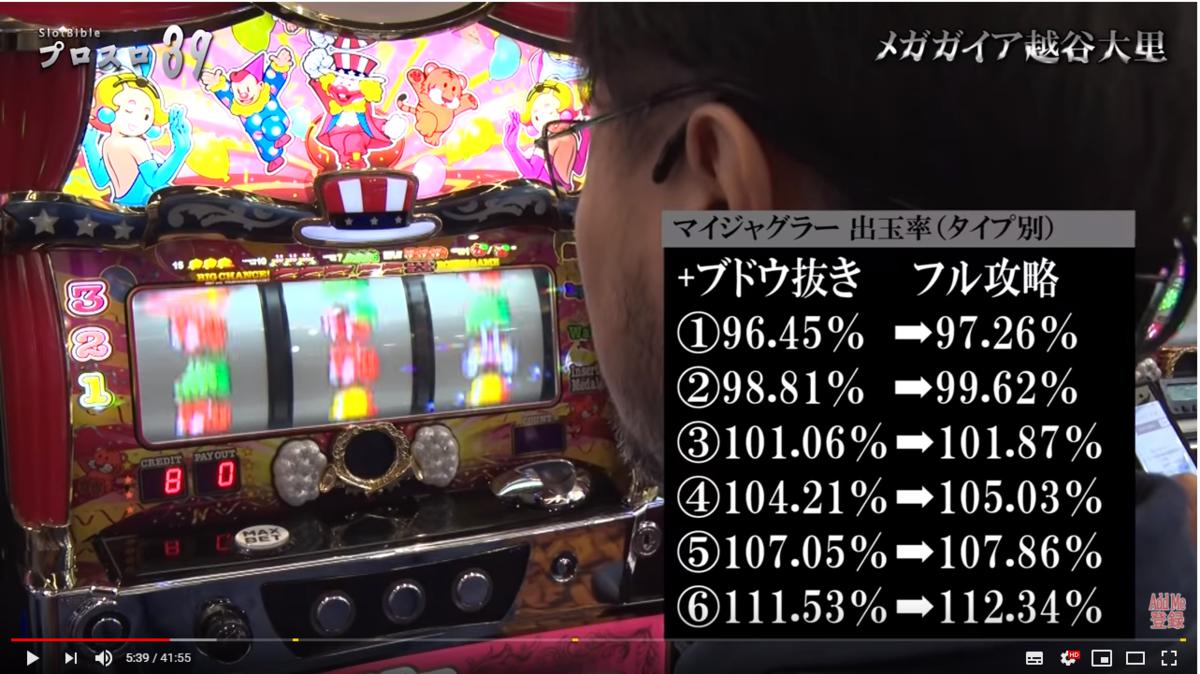 f:id:shimakazu1326:20190514131824p:plain