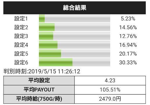 f:id:shimakazu1326:20190516195719p:plain