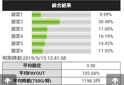 f:id:shimakazu1326:20190516210243p:plain