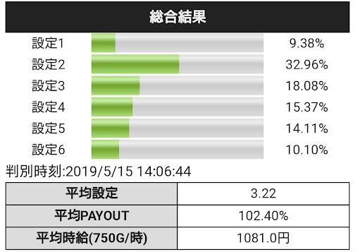 f:id:shimakazu1326:20190516224514p:plain