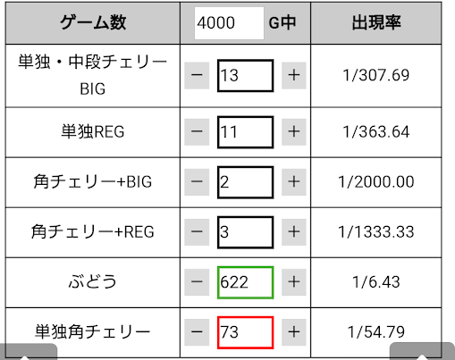 f:id:shimakazu1326:20190516230759p:plain